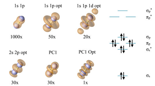 Residue of plane-wave orbitals projected to quamols